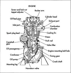 2000 V Star 650 Wiring Diagram moreover 2631512578 as well First Post besides 597943 as well Honda Cb750 Sohc Engine Diagram. on suzuki motorcycle schematics